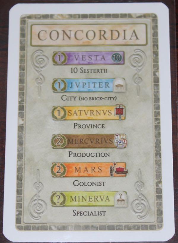 Scoring in Concordia